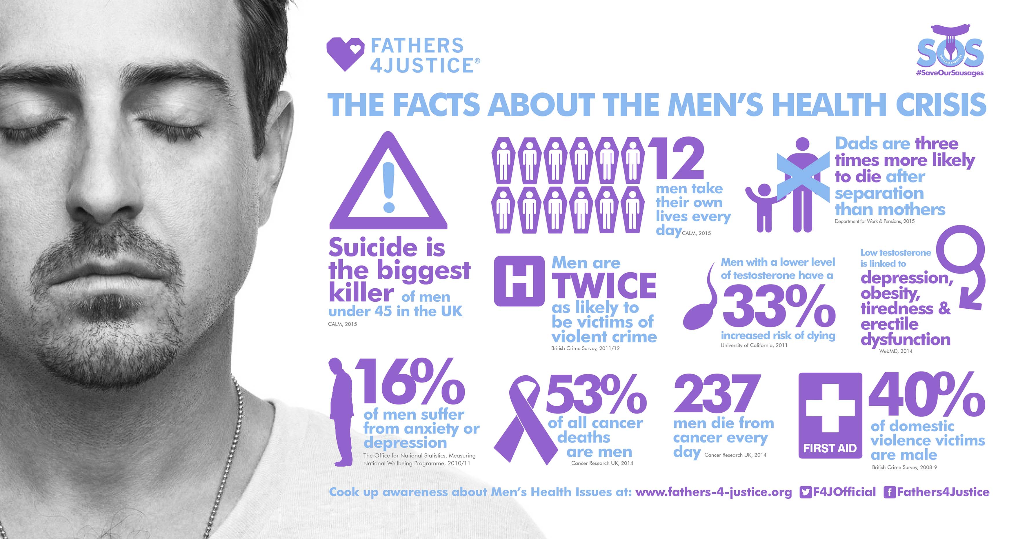 the-mens-health-crisis-fact-sheet-final